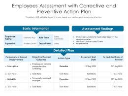 Employees Assessment With Corrective And Preventive Action Plan