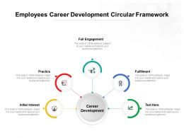 Employees Career Development Circular Framework