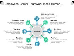 Employees Career Teamwork Ideas Human Resources Open Source Cpb