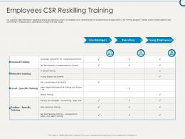 Employees CSR Reskilling Training Building Sustainable Working Environment Ppt Demonstration