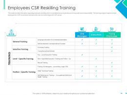 Employees CSR reskilling Training Integrating CSR Ppt Pictures
