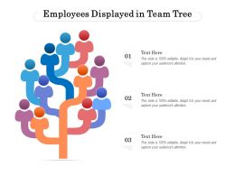 Employees Displayed In Team Tree
