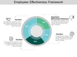 Employees Effectiveness Framework Ppt Powerpoint Presentation File Background Images Cpb
