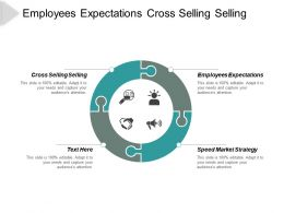 Employees Expectations Cross Selling Selling Speed Market Strategy Cpb