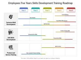 Employees Five Years Skills Development Training Roadmap