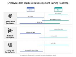 Employees Half Yearly Skills Development Training Roadmap