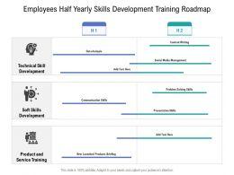 Employees Half Yearly Skills Development Training Roadmap