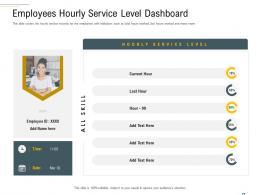 Employees Hourly Service Level Dashboard Complaint Handling Framework Ppt Slides