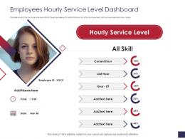 Employees Hourly Service Level Dashboard Grievance Management Ppt Topics