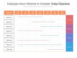 Employees Hours Allotment To Complete Todays Objectives