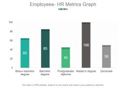 Employees Hr Metrics Graph Powerpoint Images