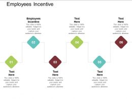 Employees Incentive Ppt Powerpoint Presentation Gallery Designs Cpb