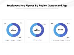 Employees Key Figures By Region Gender And Age