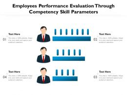 Employees Performance Evaluation Through Competency Skill Parameters