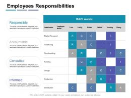 Employees Responsibilities Accountable Ppt Powerpoint Presentation Model