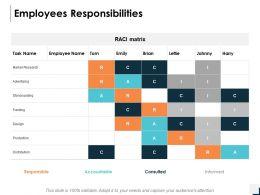 Employees Responsibilities Ppt Powerpoint Presentation Gallery Portrait
