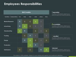Employees Responsibilities Ppt Powerpoint Presentation Inspiration Example