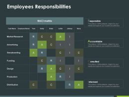 Employees Responsibilities Ppt Powerpoint Presentation Pictures Shapes
