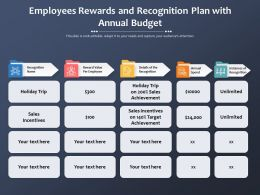 Employees Rewards And Recognition Plan With Annual Budget