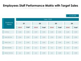 Employees Staff Performance Matrix With Target Sales