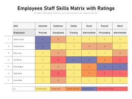 Employees Staff Skills Matrix With Ratings