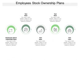 Employees Stock Ownership Plans Ppt Powerpoint Presentation Slides Cpb