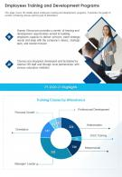 Employees Training And Development Programs Presentation Report Infographic PPT PDF Document