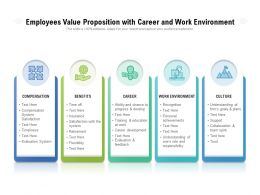 Employees Value Proposition With Career And Work Environment