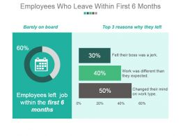 Employees Who Leave Within First 6 Months Powerpoint Shapes