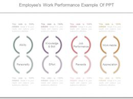 Employees Work Performance Example Of Ppt