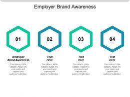 Employer Brand Awareness Ppt Powerpoint Presentation Gallery Designs Cpb