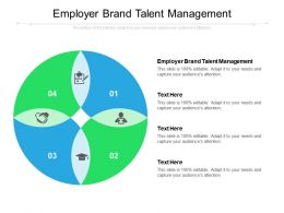 Employer Brand Talent Management Ppt Powerpoint Presentation Pictures Design Ideas Cpb