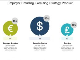 Employer Branding Executing Strategy Product Positioning Product Advertising Cpb
