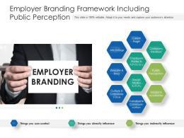Employer Branding Framework Including Public Perception