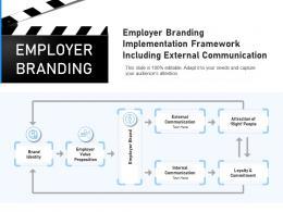 Employer Branding Implementation Framework Including External Communication