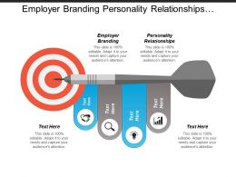 Employer Branding Personality Relationships Customer Retention App Service Chain Cpb