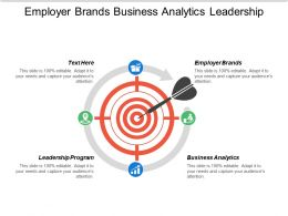 Employer Brands Business Analytics Leadership Program Business Communication Cpb