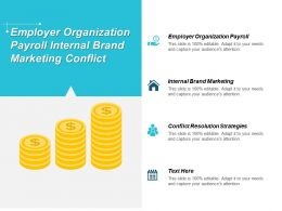 Employer Organization Payroll Internal Brand Marketing Conflict Resolution Strategies Cpb