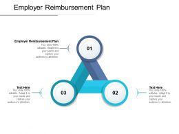 Employer Reimbursement Plan Ppt Powerpoint Presentation File Cpb