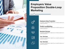 Employers Value Proposition Double Loop Marketing Business Outcome Cpb