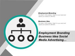 Employment Branding Business Idea Social Media Advertising Strategy