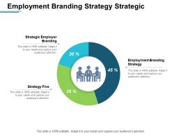 Employment Branding Strategy Strategic Employer Branding Strategy Five Cpb