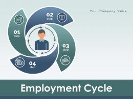 Employment Cycle Assessment Selection Management Transition Process