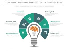 Employment Development Stages Ppt Diagram Powerpoint Topics