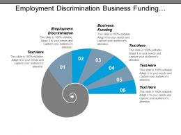 Employment Discrimination Business Funding Prototyping Inventions Collaborative Workspace Cpb