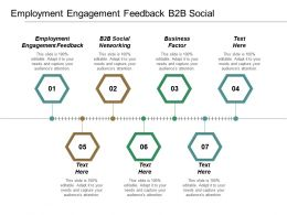 Employment Engagement Feedback B2b Social Networking Business Factor Cpb
