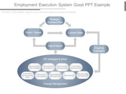 Employment Execution System Good Ppt Example