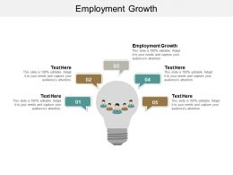 Employment Growth Ppt Powerpoint Presentation Gallery Rules Cpb