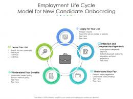 Employment Life Cycle Model For New Candidate Onboarding