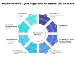 Employment Life Cycle Stages With Assessment And Selection